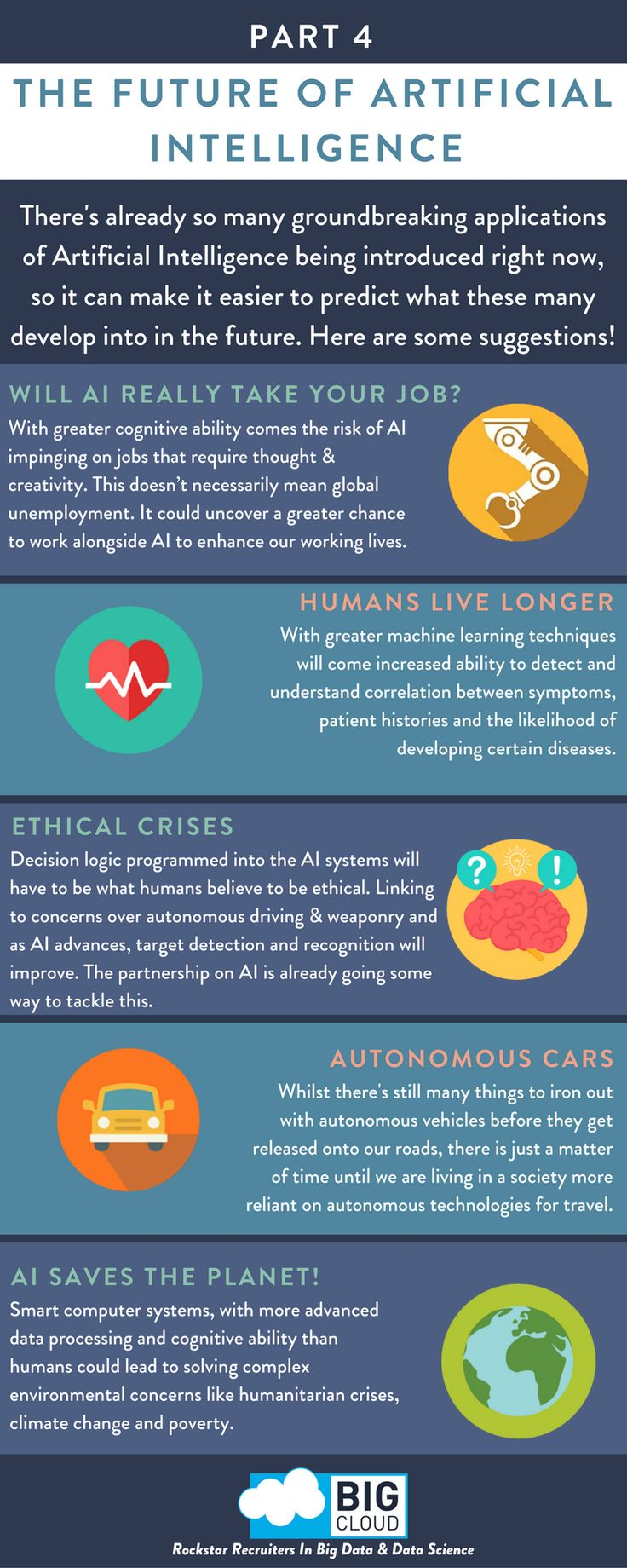 Artificial Intelligence Timeline. A history of artificial i… | Machine learning artificial intelligence. Artificial intelligence. Artificial ...