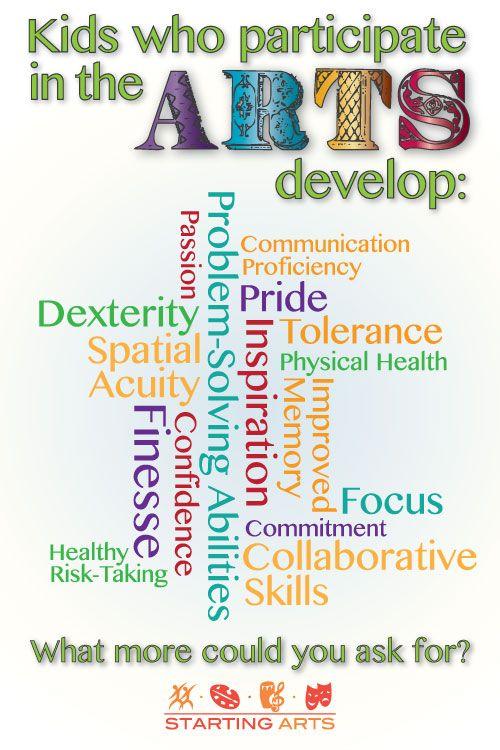 Arts Encourage Positive Behaviors and Characteristics #startingarts