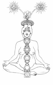 importance of chakras in pregnancy and fetus development