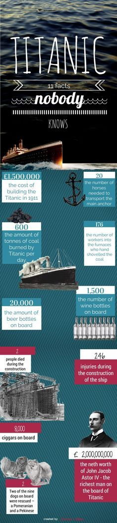 11 Facts About Titanic Nobody Knows RMS Titanic
