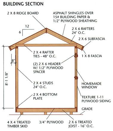 Best 25 wooden sheds ideas on pinterest wooden storage for Wood pole barn plans free