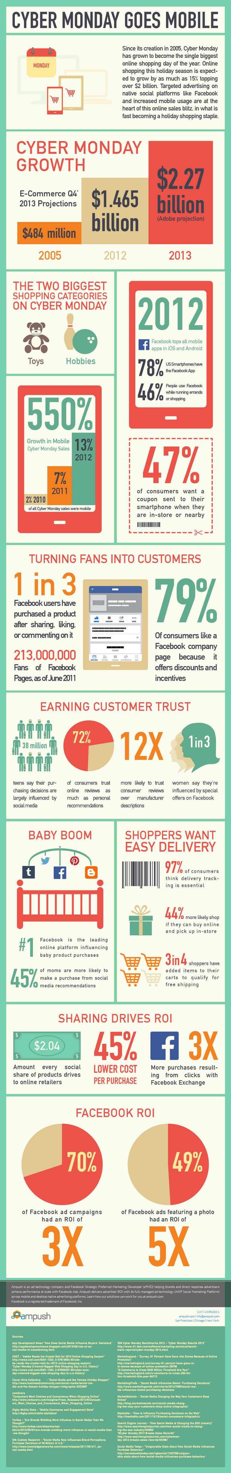 77a3aacef79d78e4ad8d335d3807135f--ecommerce-marketing-mobile-marketing Digital Marketing : How Cyber Monday has become a great #mobile event  #CyberMonday #infographic