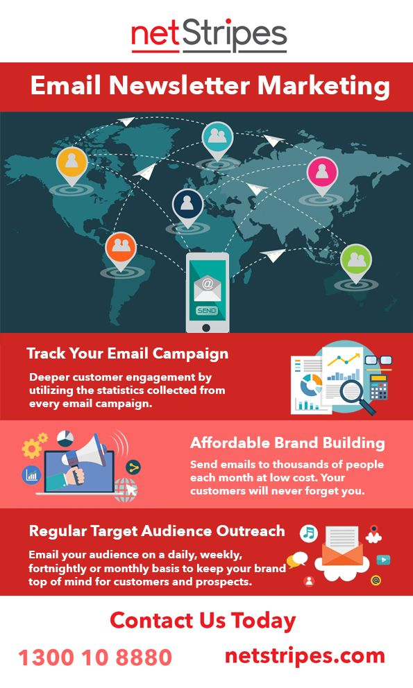 email newsletter strategy