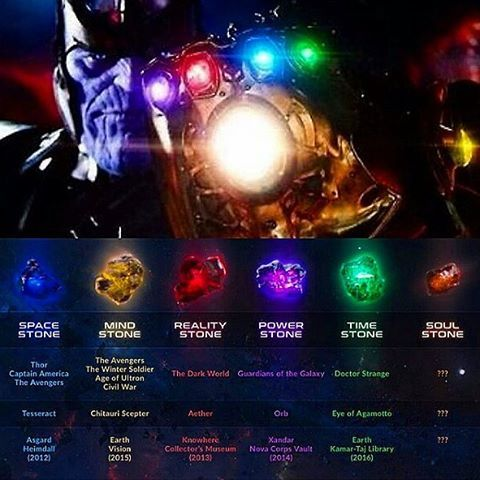If you didn't know, now you know. #thanos #infinitygauntlet #infinitygems #infinitystones #tesseract #vision #aether #theorb #eyeofagamotto #heimdall #marvel #avengers #infinitywar