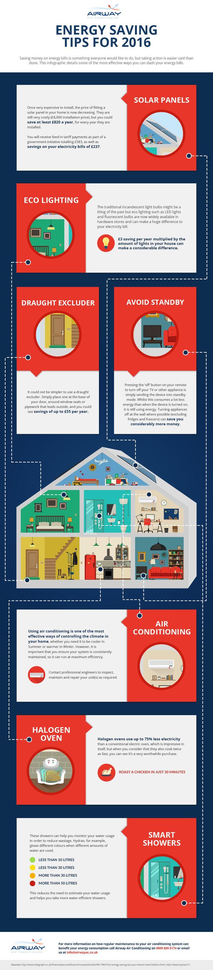 energy saving in houses