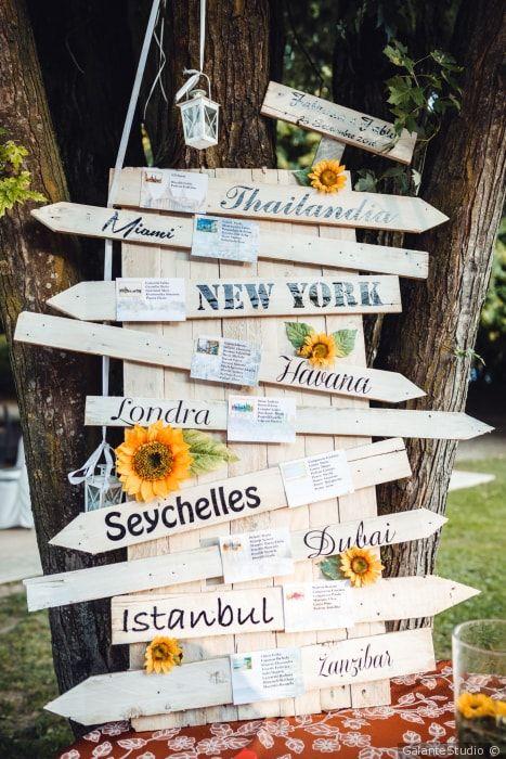 Auguri Matrimonio Tema Viaggio : Gift box valigia tema viaggio ideale per matrimoni laurea kadosa