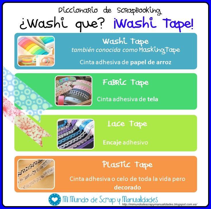 Diccionario de scrapbooking:  ¿Washi queee? ¡¡WASHI TAPE!!