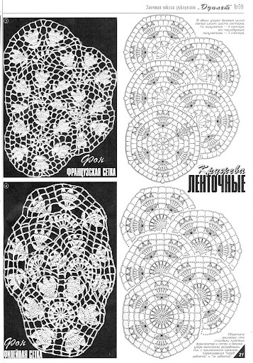 Crochet Stitch Chart