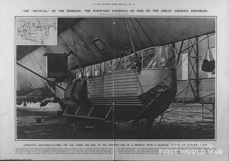 "Feb 5 1916 The Zeppelin ""Revival"": The Forward Gondola of One of the Great German Dirigibles"