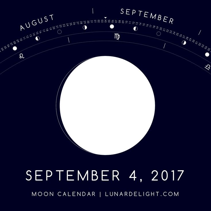 Monday, September 4 @ 09:59 GMT  Waxing Gibboust - Illumination: 96%  Next Full Moon: Wednesday, September 6 @ 07:04 GMT Next New Moon: Wednesday, September 20 @ 05:30 GMT