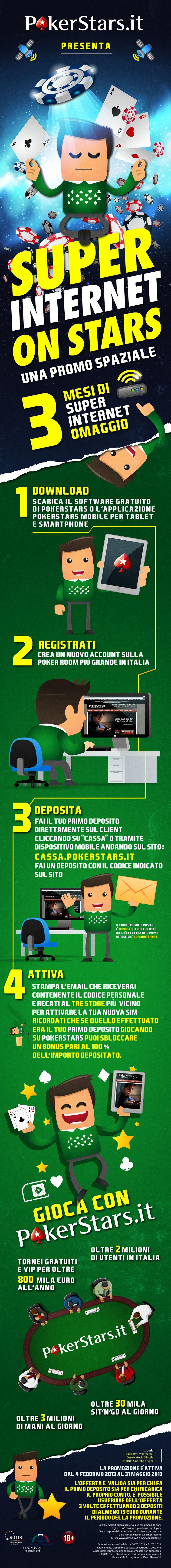 infografica Super Internet On Stars - promozione pokerstars.it