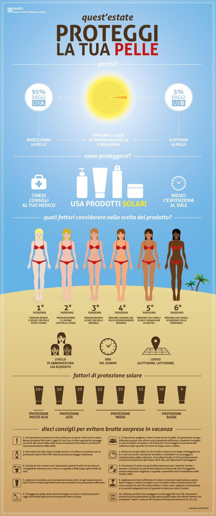 Scopri quanto proteggerti! - Scegli il giusto fattore di protezione in base al tuo fototipo di pelle #solari2015