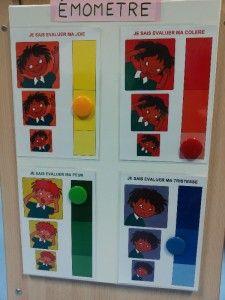Émotions: photos et mise en œuvre - Objectif MaternelleObjectif Maternelle