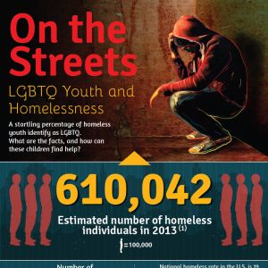 On the Streets: LGBTQ Youth and Homelessness