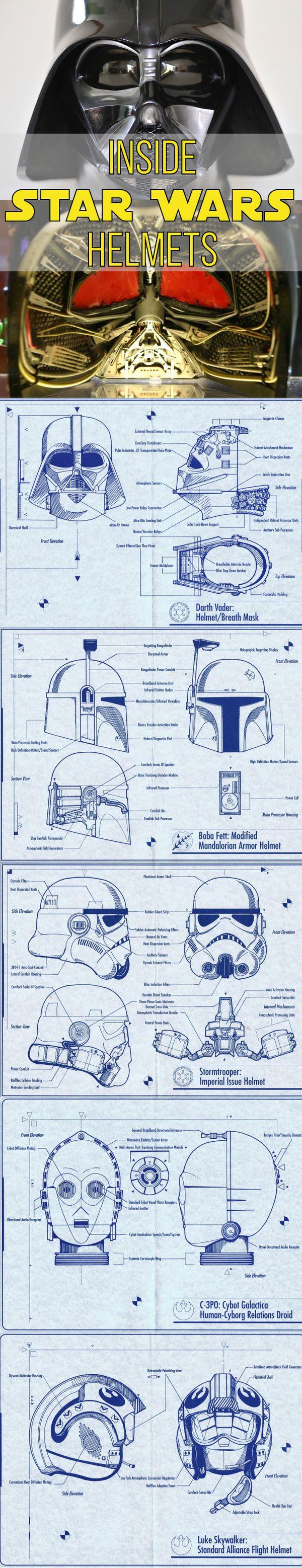 Inside Star Wars helmets! Very cool! #StarWars #tfishboard