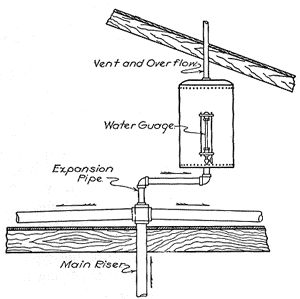Hot Water Wood Stove besides Wiring For Electric Kitchen Stoves together with 3 9 Liter Dodge Engine Diagram Fuel Sensor likewise Induction Cooker furthermore Ge Oven Schematic Diagram. on kitchen stoves and ovens diagram