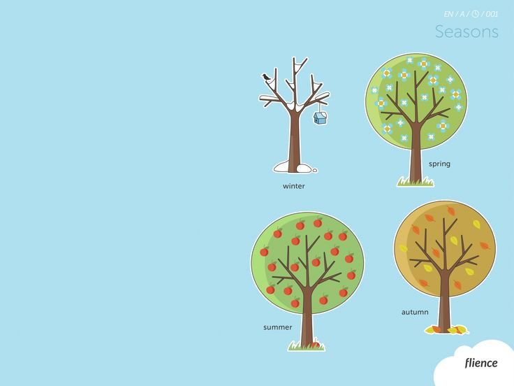 Time-seasons_001_A_en #ScreenFly #flience #english #education #wallpaper #language