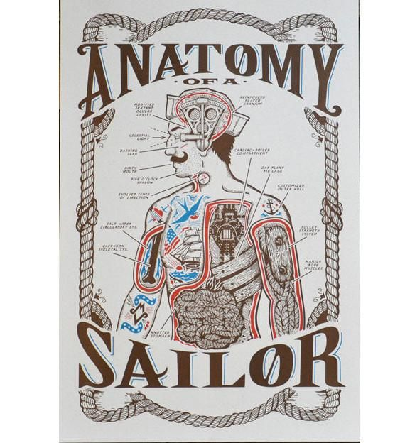 Anatomy of a Sailor Poster
