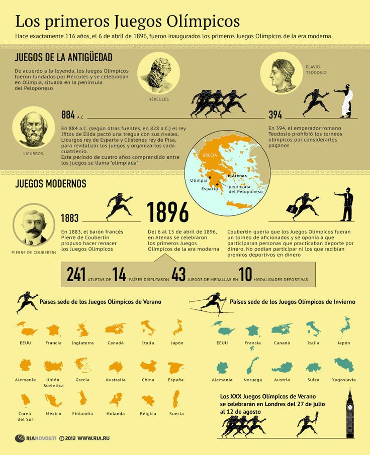 Lots of fun posters for sports in Spanish.   juegoolimpico.jpeg 900×1,109 pixels