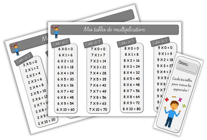 29 best images about maths on pinterest we 7 months and - Domino table de multiplication ...
