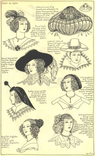 Women's hair fashions, early 1600's