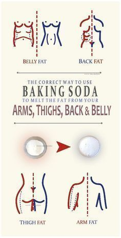 How to Use Baking Soda for Burn Fat from Your Arms, Thighs & Belly.
