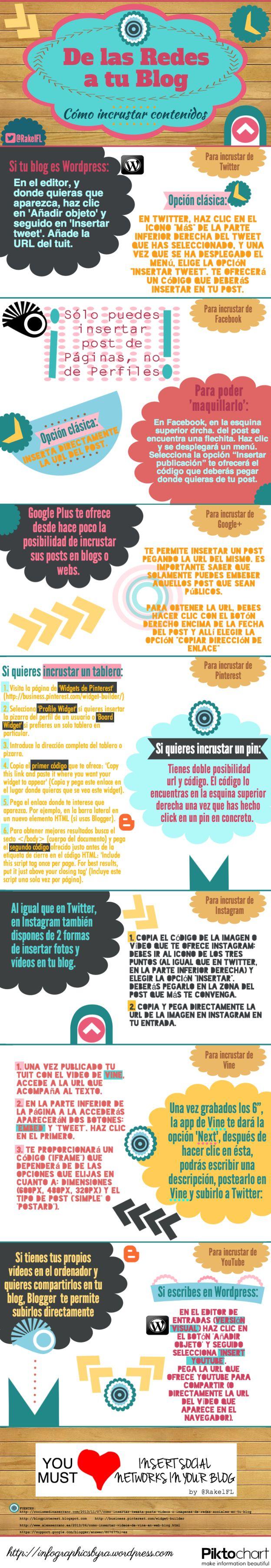 Cómo incrustar contenidos de las redes a tu blog #infografia #infographic #socialmedia