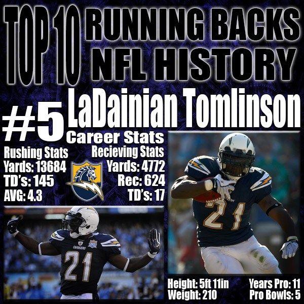 Top 10 Running Backs in NFL History - #5 LaDainian Tomlinson