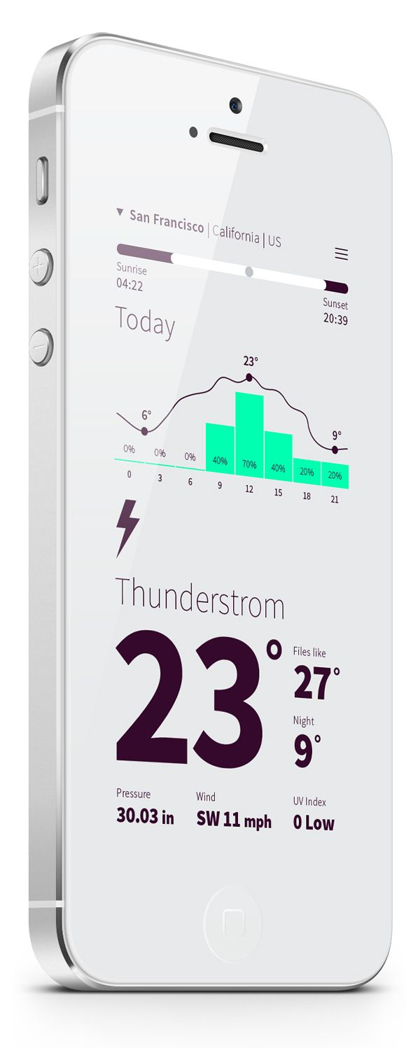 Weather iOS/Android Mobile App UI Design by Sochacki