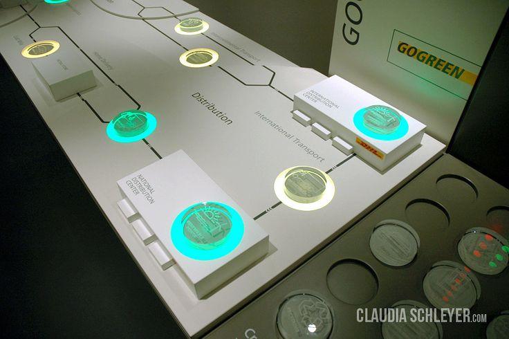 Claudia Schleyer Interaktive Exponate | Interactive Exhibits | DHL GoGreen