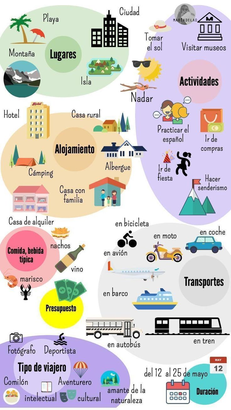 105 best Spanisch images on Pinterest | Language, Learn spanish and ...