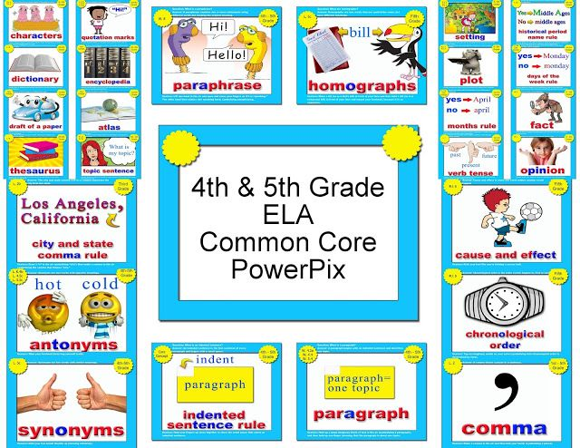 4th & 5th Grade ELA Common Core PowerPix from WBT with Scrapbunny