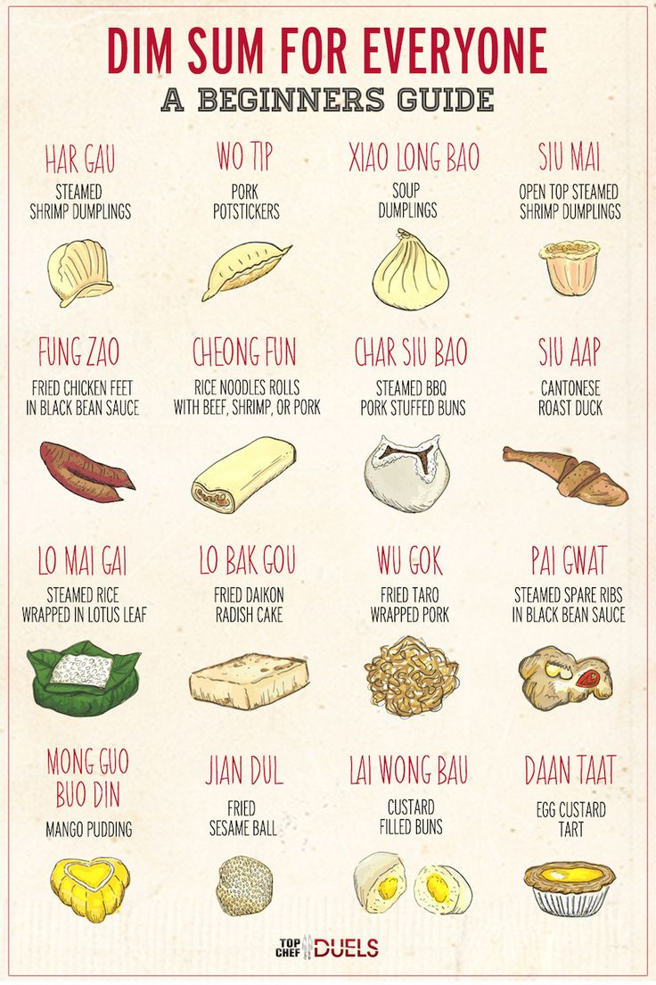 Dim Sum Dishes