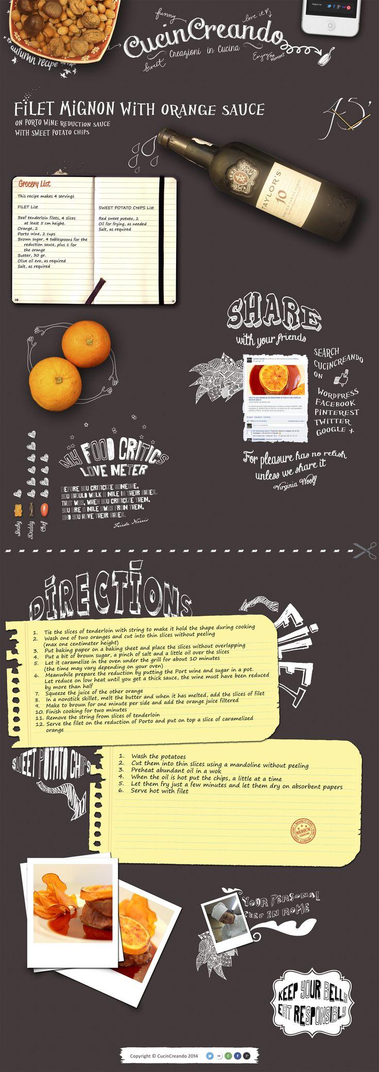 FIlet mignon on Porto wine reduction and orange sauce