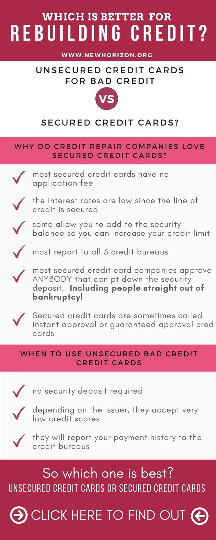 Pin On Credit Card Interest Rate