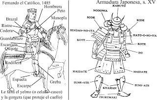 El Descanso del Escriba: Partes de una armadura medieval /antigua