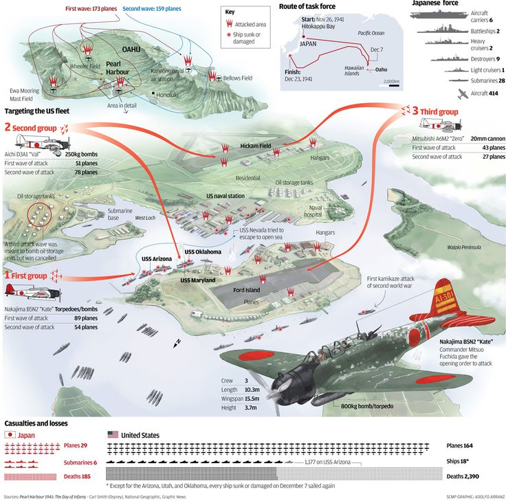 Graphic about the Japanese attack to Pearl Harbour in 1941. Published by the 75th anniversary.