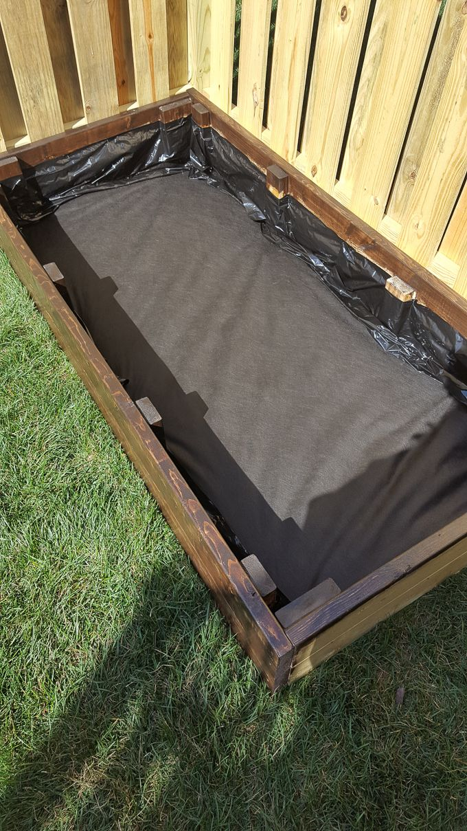 How To Build A Raised Garden Bed With Wood Raised Garden Beds Diy