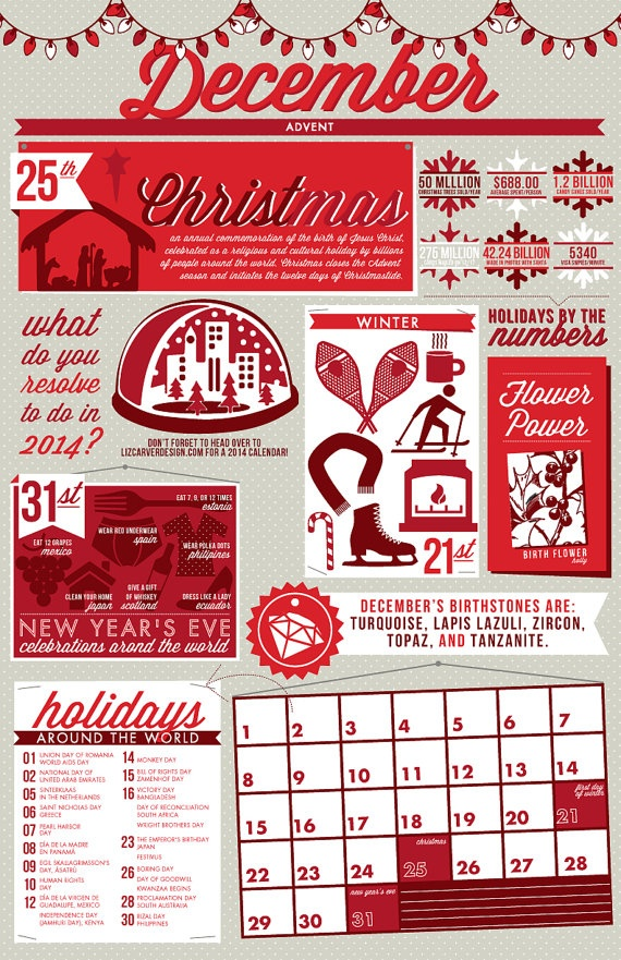 December—the month of Advent, over-spending, crazy new year's eve traditions from all over the world, snow sports, and holly. $25.00 on Etsy.com