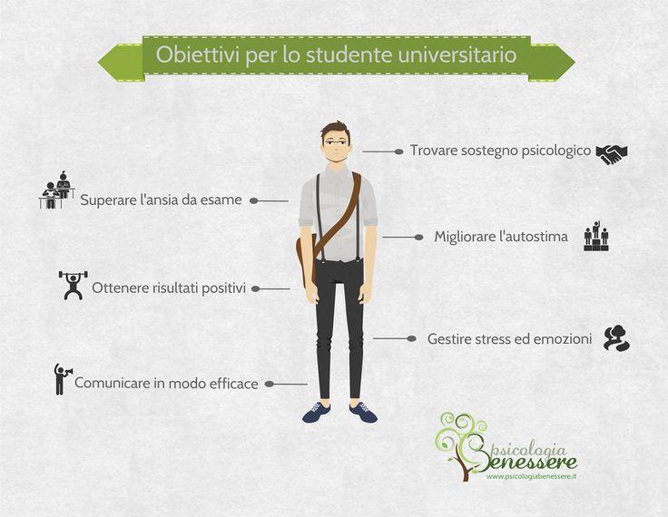 Obiettivi per lo studente