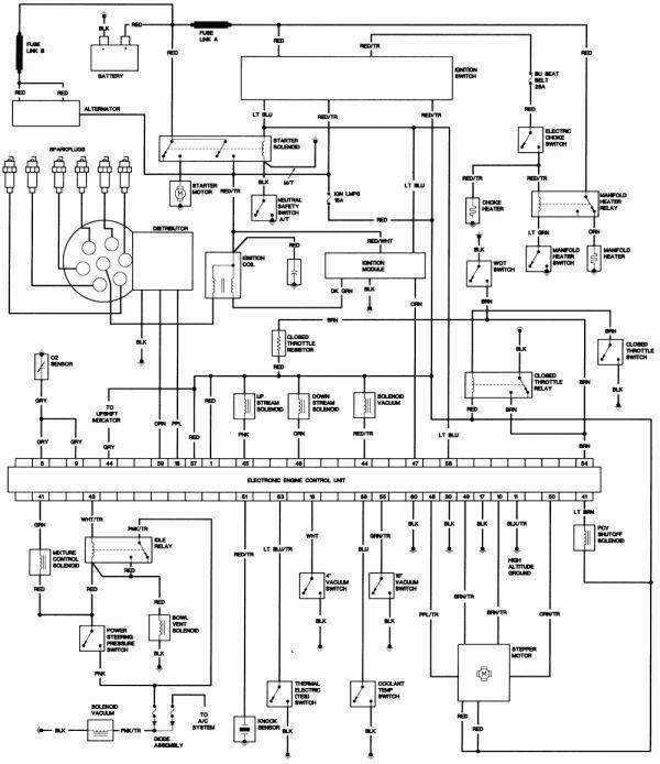 16+ 1986 Jeep Cj7 Engine Wiring Diagram1986 jeep cj7