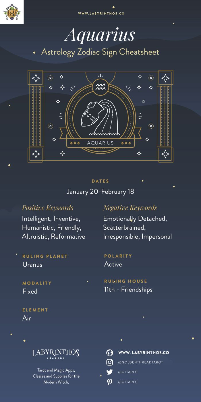 The Zodiac Sign Aquarius Symbol - Personality, Strengths, Weaknesses, Love, Career and Family Cheat Sheet and Infographic | Astrology, horoscope, zodiac, zodiac signs, magick, mysticism, occult, divination, witch, witchy, witchcraft, pagan, paganism, tarot, elements, grimoire