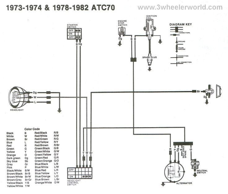 Atc 70 Wiring Diagram Honda Talk Dumont Dune Riders And