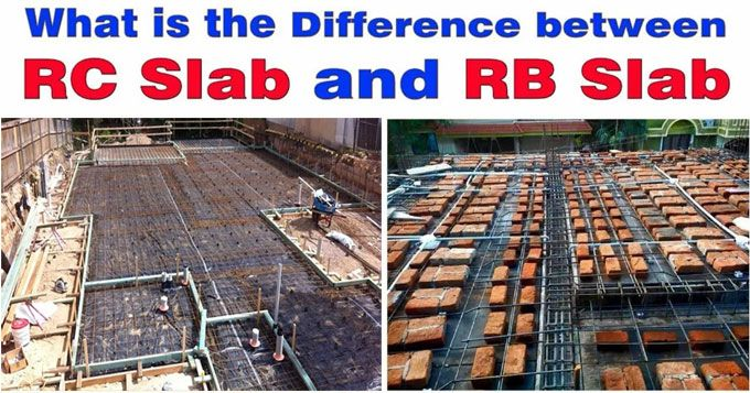 Rc Slab Rc Slab Stands For A Horizontal Structural