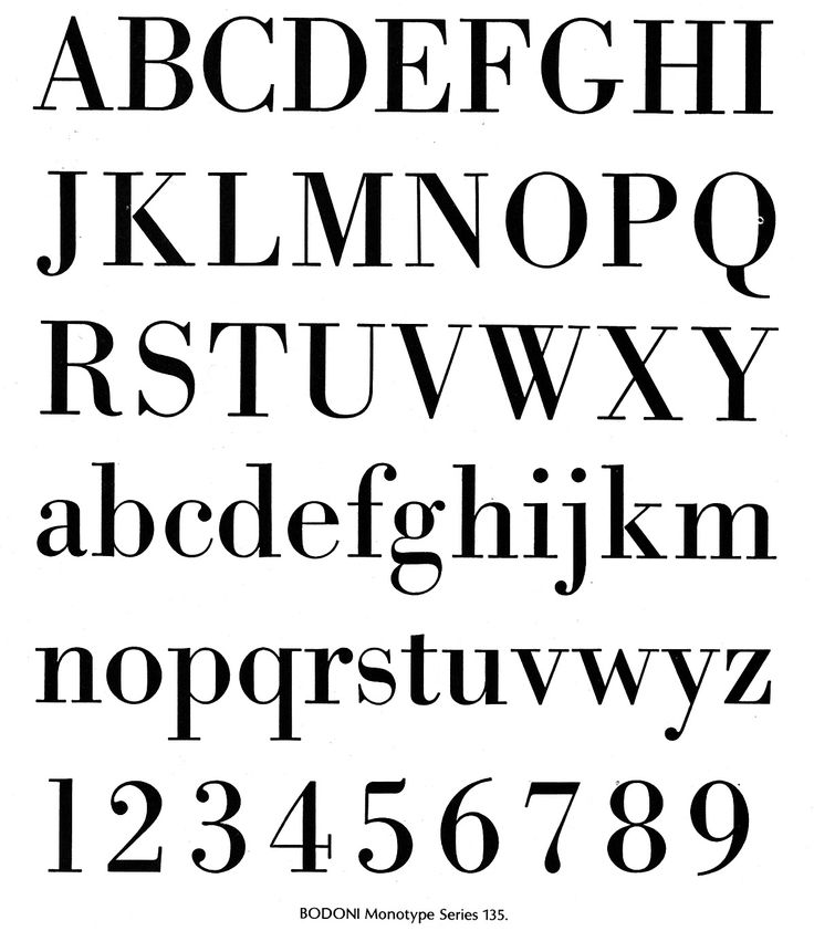 Image result for bodoni alphabet Fonts \/ Typography ABCs - sample wingdings chart