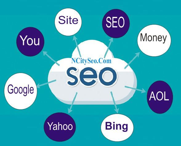 Find best seo company nyc,seo agency,seo services company,local seo services, on page seo, local seo company for small business website.