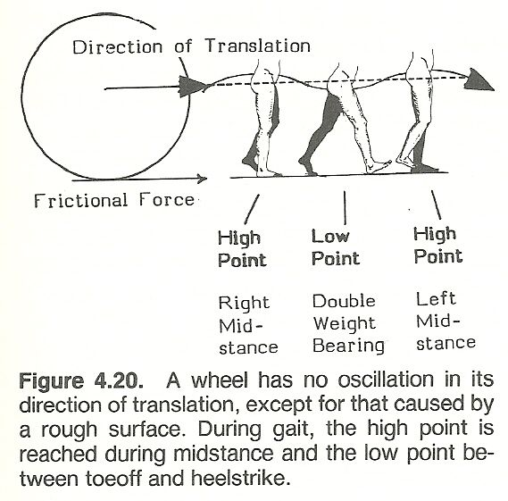 Pin By Craig Passley On Lifting, Carrying, And Passing