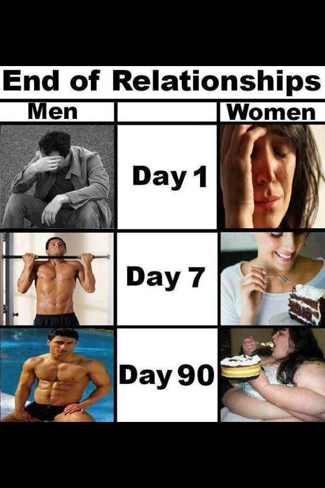How guys handle breakups