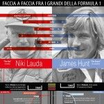 Niki Lauda e James Hunt. Storia grafica di due campioni della F1