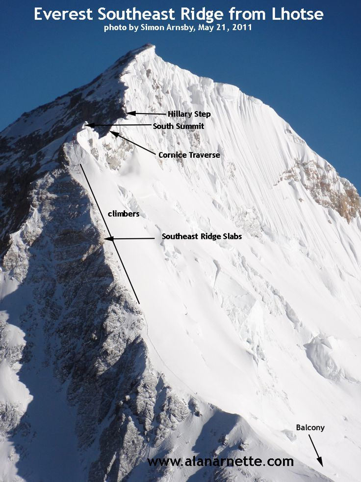 hillary step everest - Google Search